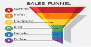 SEO KPIs to Track