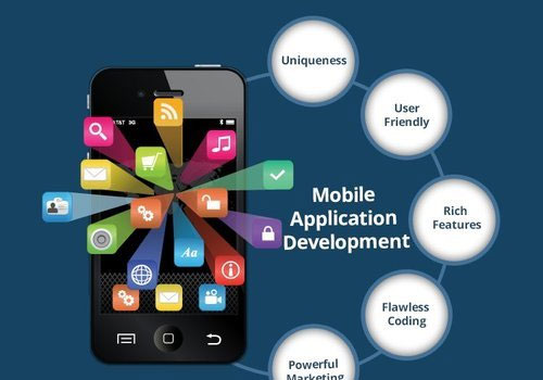 android app development, mobile app development, ios app development